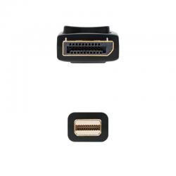 Cable Mini DisplayPort M / DisplayPort M 2m Nanocable
