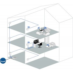 Powerline Devolo dLAN 500 WiFi Starter Kit