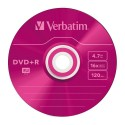 DVD + R 5 Drives Verbatim Colors